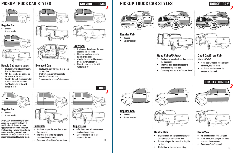 Pick Up Truck Cab Styles >> Pickup Truck Cab Types Best Image Truck Kusaboshi Com